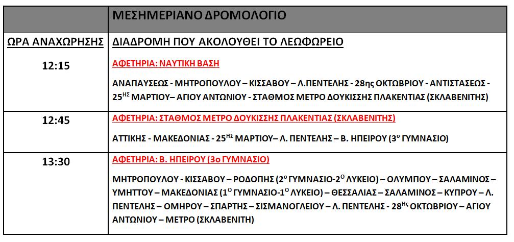 dromologia2019 2